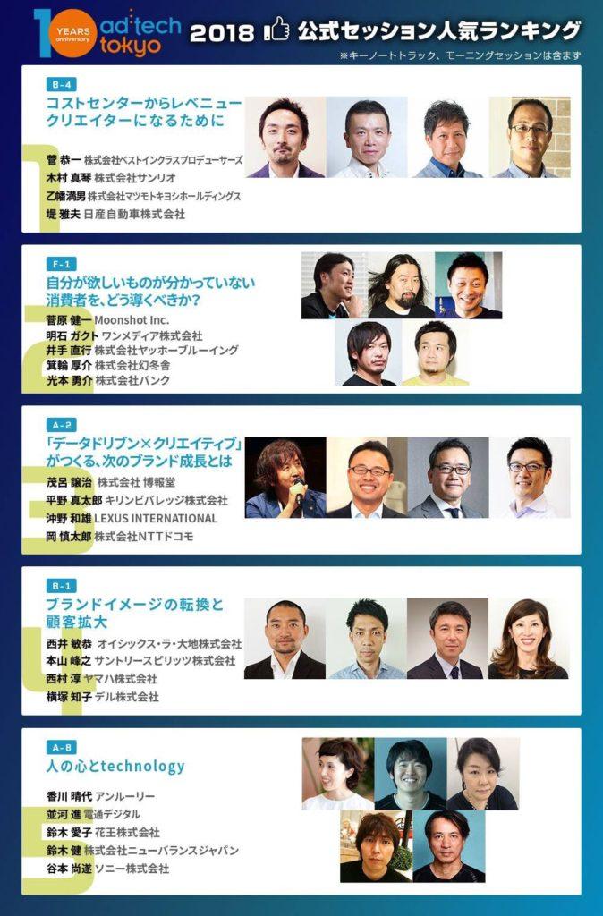 Adtech Tokyo 2018